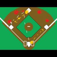 Introduction to Baseball: Force Outs (Part 2)